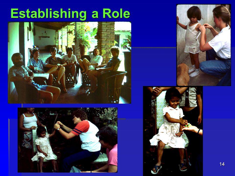 14 Establishing a Role