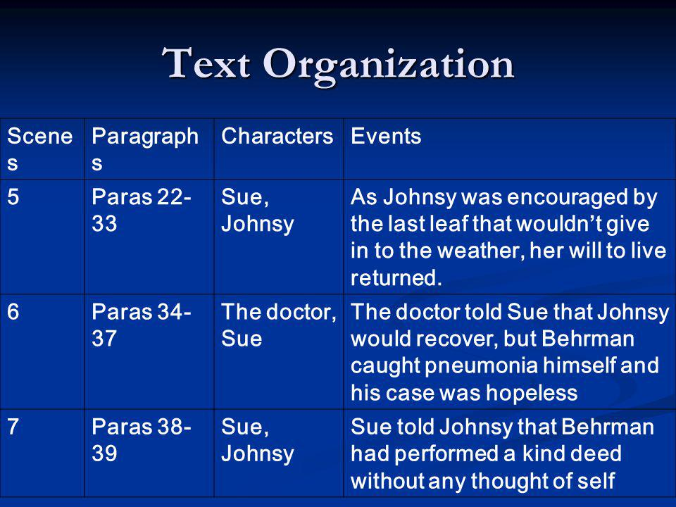 Text Organization Scene s Paragraph s CharactersEvents 5Paras 22- 33 Sue, Johnsy As Johnsy was encouraged by the last leaf that wouldn't give in to th