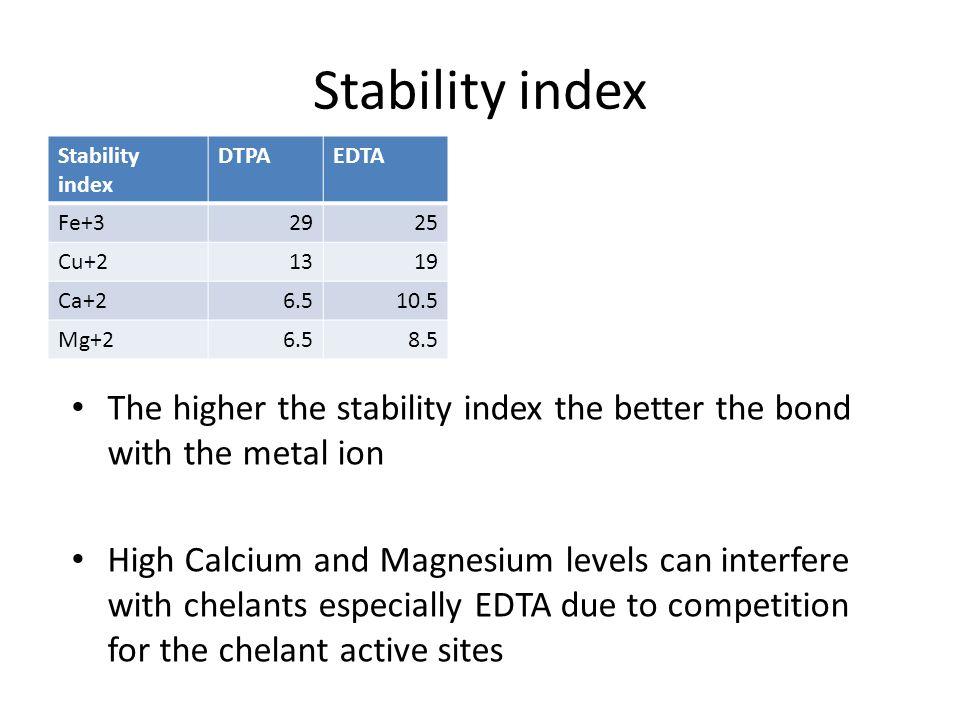 Stability index DTPAEDTA Fe+32925 Cu+21319 Ca+26.510.5 Mg+26.58.5 The higher the stability index the better the bond with the metal ion High Calcium a