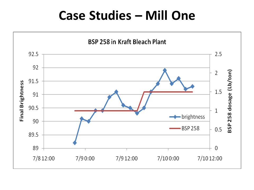 Case Studies – Mill One
