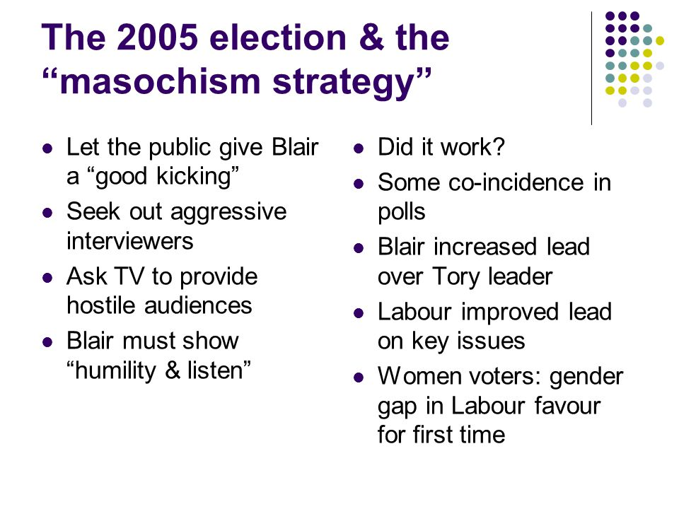 The 2005 election & the masochism strategy Let the public give Blair a good kicking Seek out aggressive interviewers Ask TV to provide hostile audiences Blair must show humility & listen Did it work.