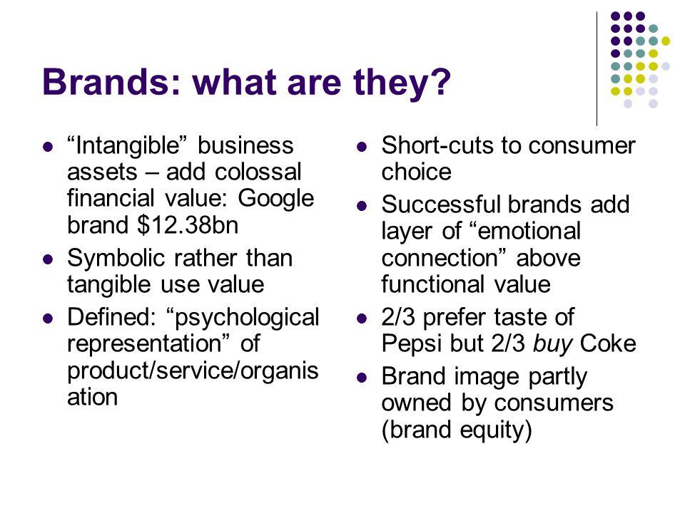 What makes a brand distinctive.