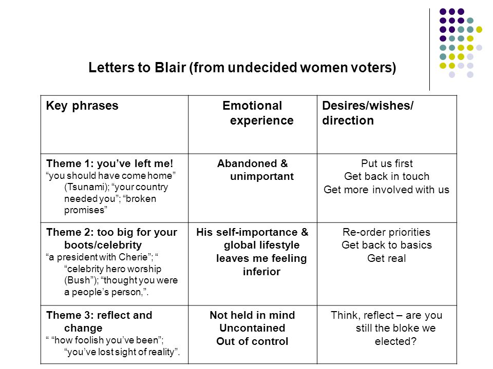 The 2-chair therapy Woman voter to Blair: I thought you were one of us.