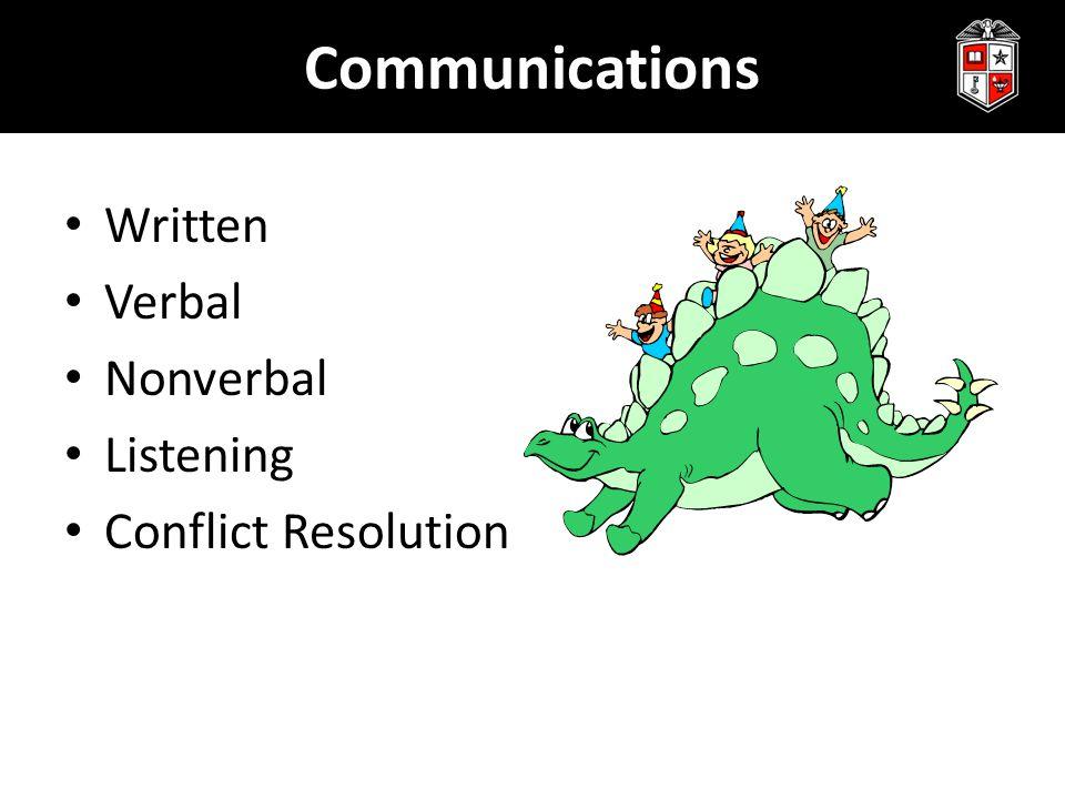 What Helps? LEAPS! Listen Empathize Ask Questions Paraphrase Summarize