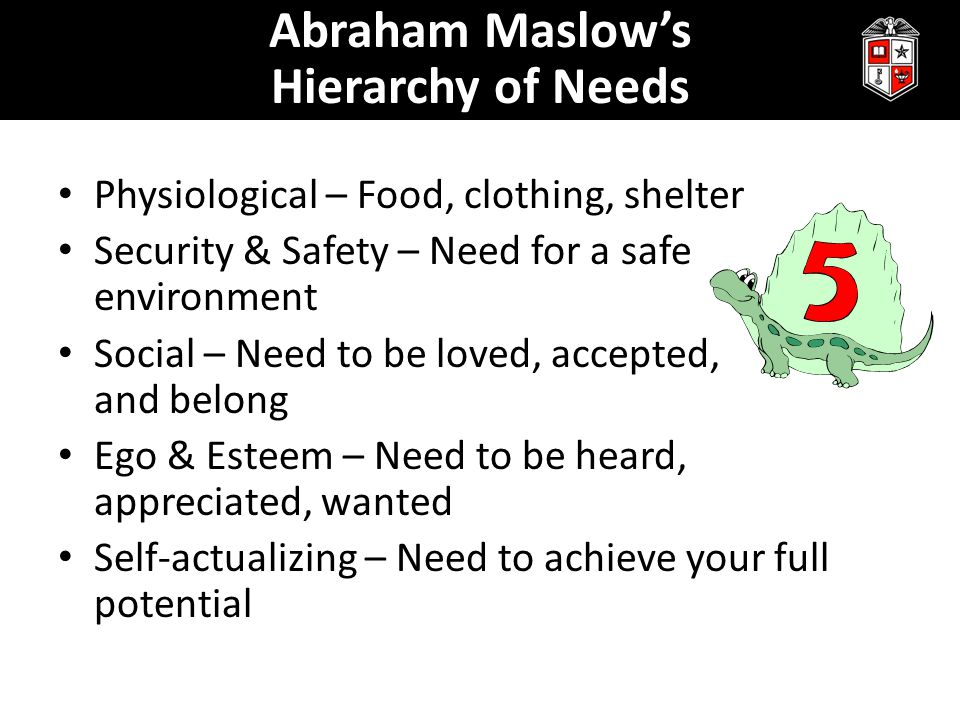 Abraham Maslow's Hierarchy of Needs Physiological – Food, clothing, shelter Security & Safety – Need for a safe environment Social – Need to be loved,