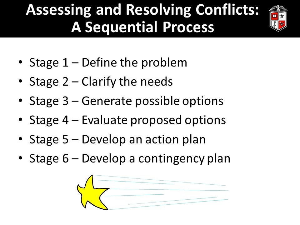 Assessing and Resolving Conflicts: A Sequential Process Stage 1 – Define the problem Stage 2 – Clarify the needs Stage 3 – Generate possible options S