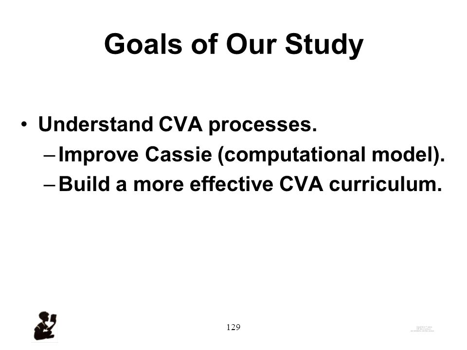 128 Limited Data Describing CVA Processes Ames. Deighton. Harmon.