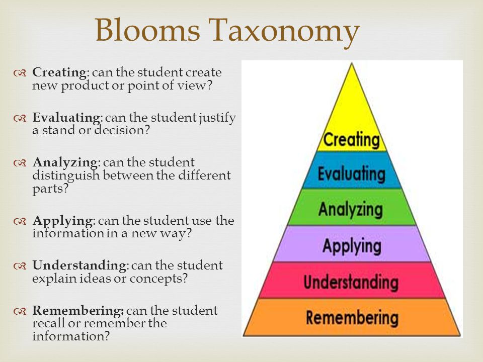 Blooms Taxonomy  Creating : can the student create new product or point of view.