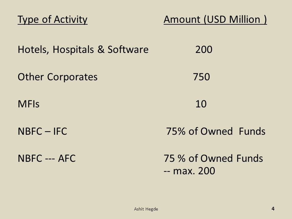 Type of ActivityAmount (USD Million ) Hotels, Hospitals & Software 200 Other Corporates 750 MFIs 10 NBFC – IFC 75% of Owned Funds NBFC --- AFC 75 % of Owned Funds -- max.