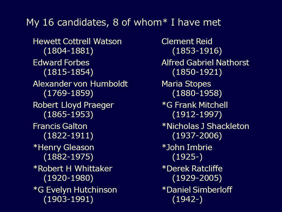 My 16 candidates, 8 of whom* I have met Hewett Cottrell Watson (1804-1881) Edward Forbes (1815-1854) Alexander von Humboldt (1769-1859) Robert Lloyd Praeger (1865-1953) Francis Galton (1822-1911) *Henry Gleason (1882-1975) *Robert H Whittaker (1920-1980) *G Evelyn Hutchinson (1903-1991) Clement Reid (1853-1916) Alfred Gabriel Nathorst (1850-1921) Maria Stopes (1880-1958) *G Frank Mitchell (1912-1997) *Nicholas J Shackleton (1937-2006) *John Imbrie (1925-) *Derek Ratcliffe (1929-2005) *Daniel Simberloff (1942-)