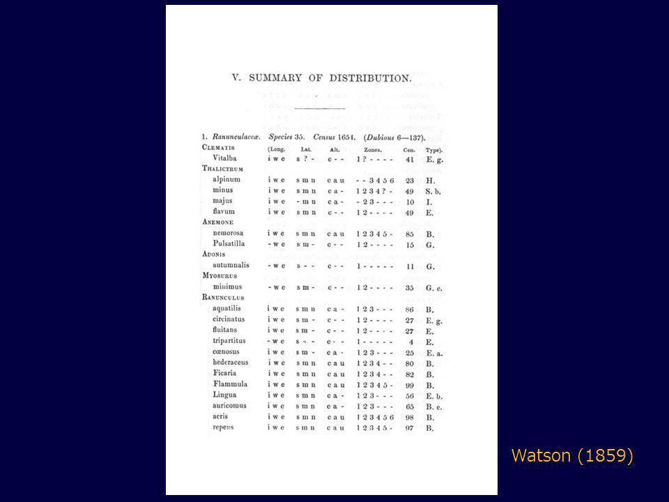 Watson (1859)