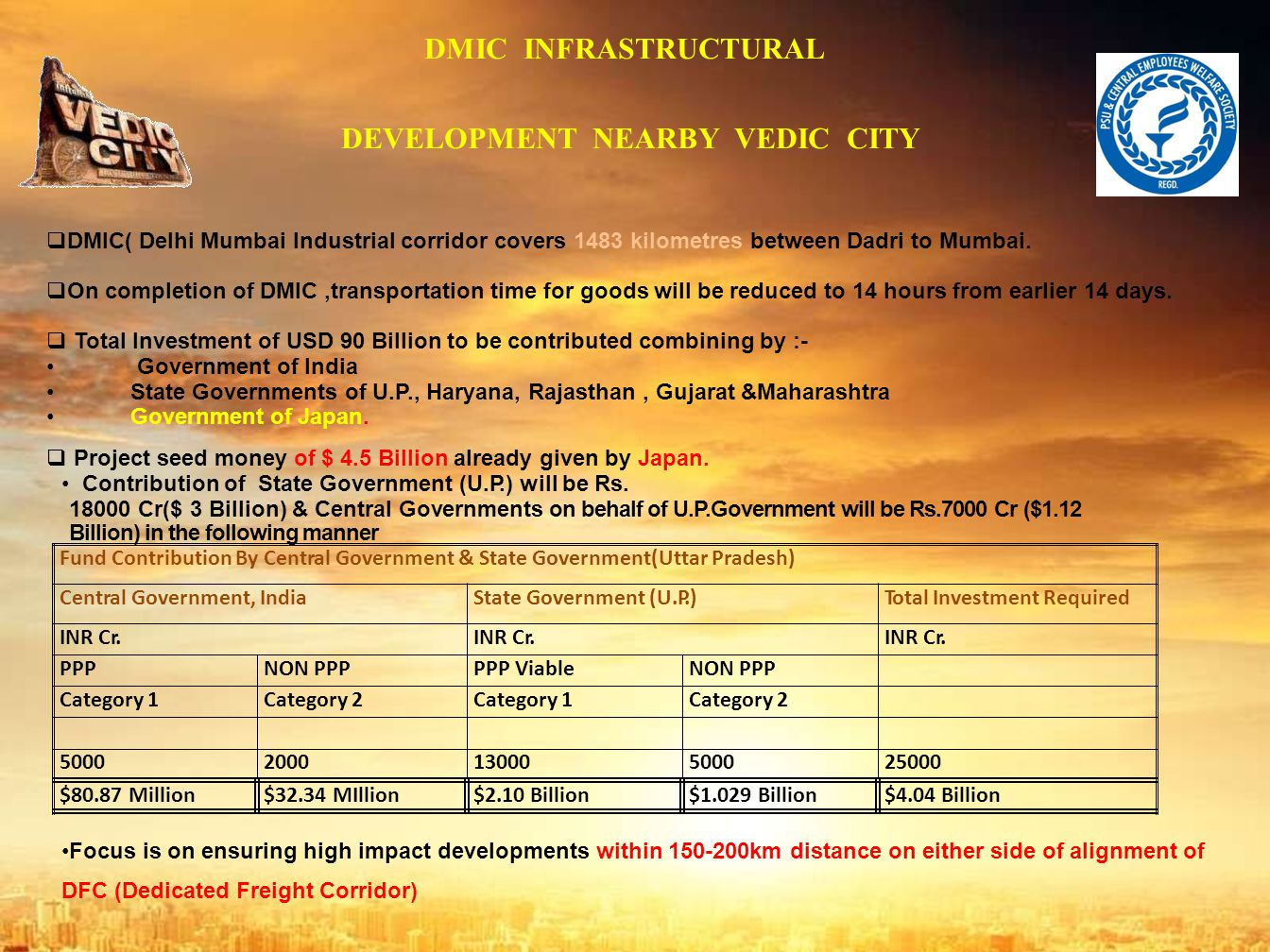 IMPORTANCE OF THE LOCATION IN TERMS OF DEVELOPMENT OF DMIC & EASTERN PERIPHERAL EXPRESSWAY