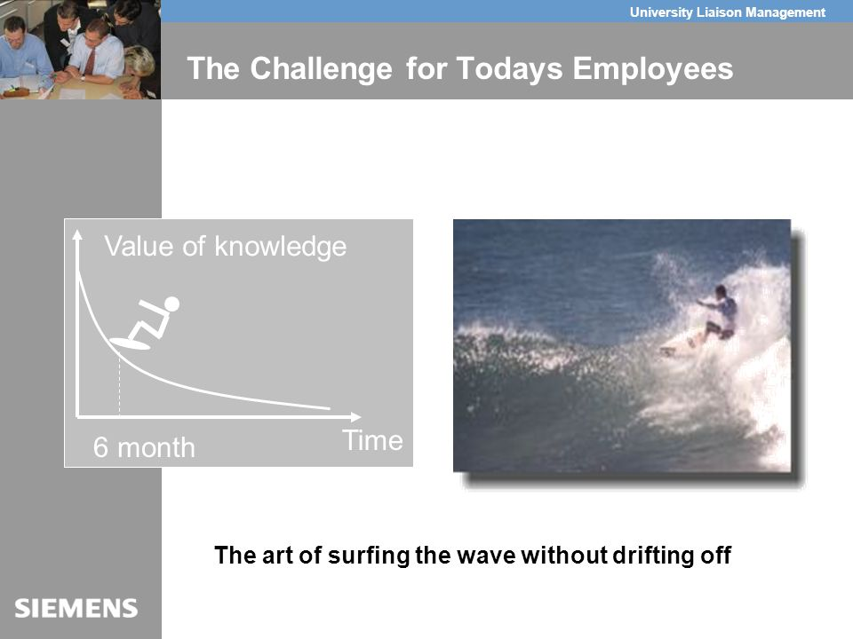 University Liaison Management Key-Visual The Challenge for Todays Employees The art of surfing the wave without drifting off Time 6 month Value of knowledge