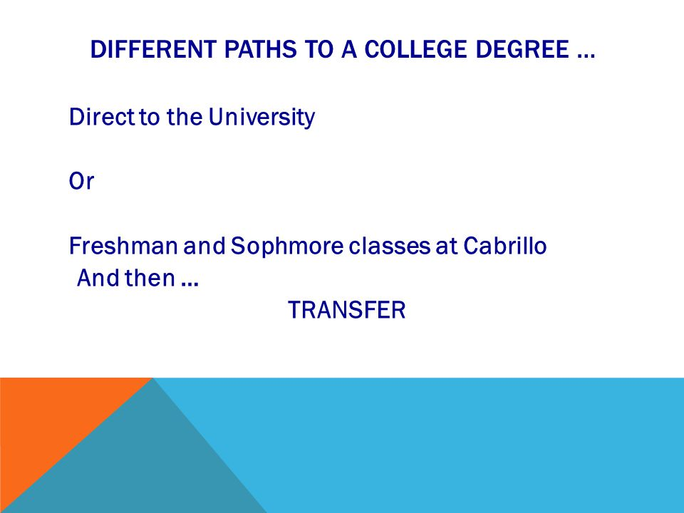 DIFFERENT PATHS TO A COLLEGE DEGREE … Direct to the University Or Freshman and Sophmore classes at Cabrillo And then … TRANSFER