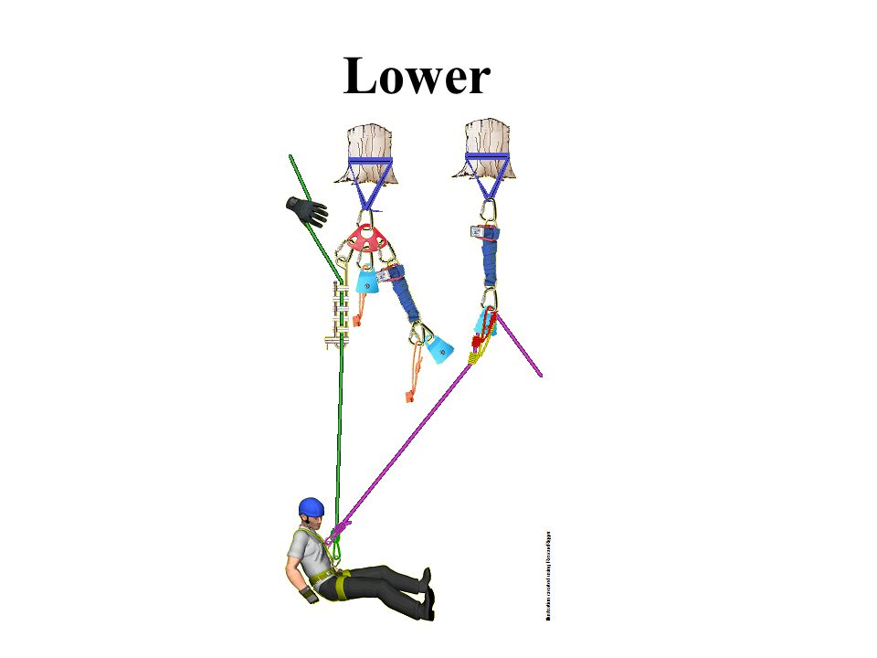 Change-Over from Lower to Raise, Steps 1 - 3 Step 1: Lock-off Mainline at the Rack Step 2: Attach Prusik to Mainline at the Mariner's Step 3: Attach Pulley to Mainline at the Mariner's
