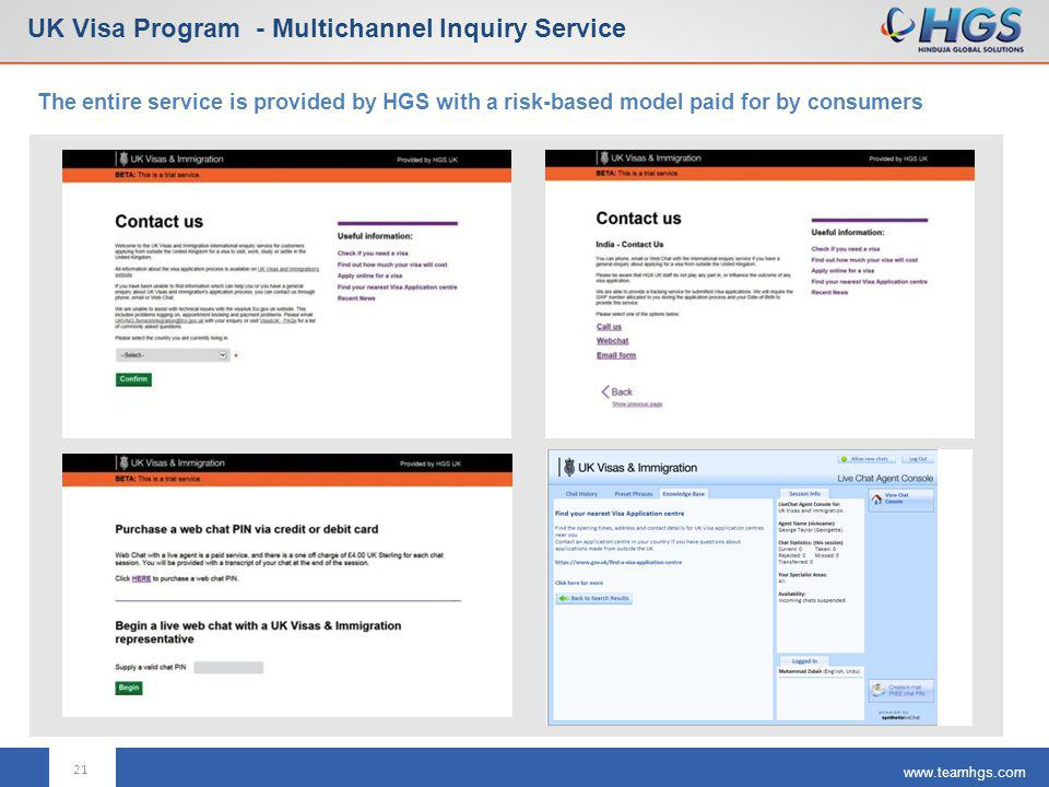 www.teamhgs.com UK Visa Program - Multichannel Inquiry Service The entire service is provided by HGS with a risk-based model paid for by consumers 21