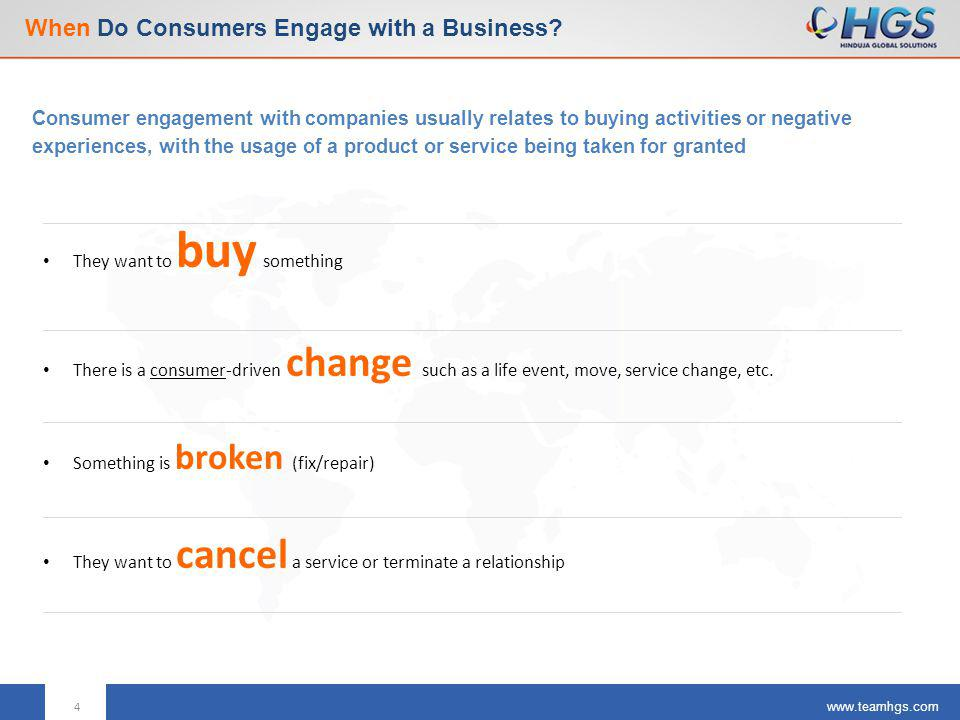 www.teamhgs.com How Consumer Interact Has Changed In 2012, new channels emerged, self-service and social channels increased, phone channel flattened * Source: North American Technographics Customer Experience Online Survey Q4 2012 (US) 5
