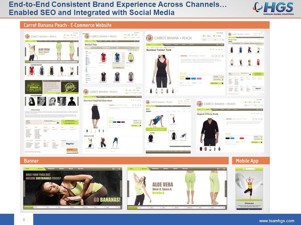 www.teamhgs.com Self Service with Integrated Support and Interactions 10 SEO to be easy to be found e-commerce monitoring with proactive chat to reduce shopping cart abandonment Easy to Contact us with operational design principles to effectively support Engaging consumers with proactive click-to- chat