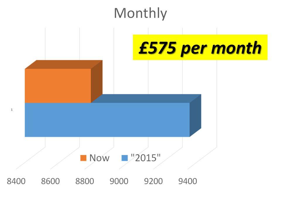 £575 per month