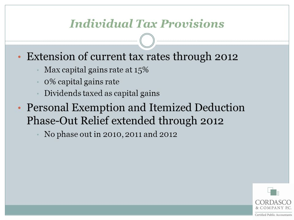 Individual Tax Provisions Extension of current tax rates through 2012 Max capital gains rate at 15% 0% capital gains rate Dividends taxed as capital gains Personal Exemption and Itemized Deduction Phase-Out Relief extended through 2012 No phase out in 2010, 2011 and 2012
