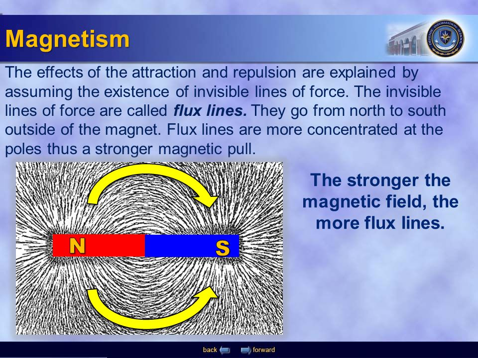 Magnetism The effects of the attraction and repulsion are explained by assuming the existence of invisible lines of force. The invisible lines of forc