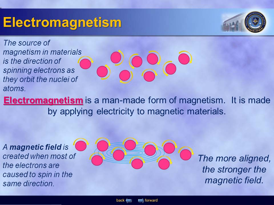 Electromagnetism The source of magnetism in materials is the direction of spinning electrons as they orbit the nuclei of atoms. A magnetic field is cr