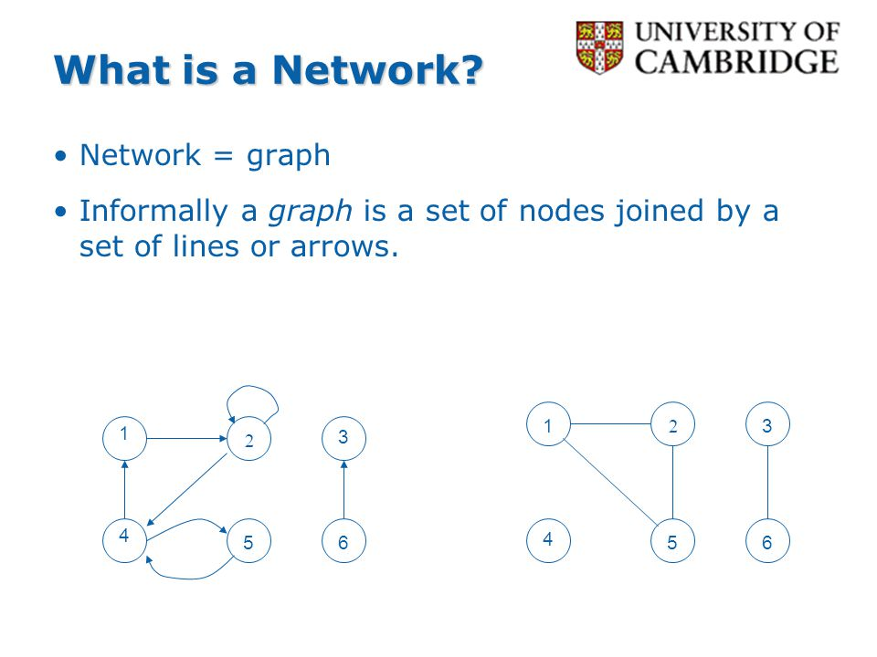 Graph-based representations Representing a problem as a graph can provide a different point of view Representing a problem as a graph can make a problem much simpler More accurately, it can provide the appropriate tools for solving the problem
