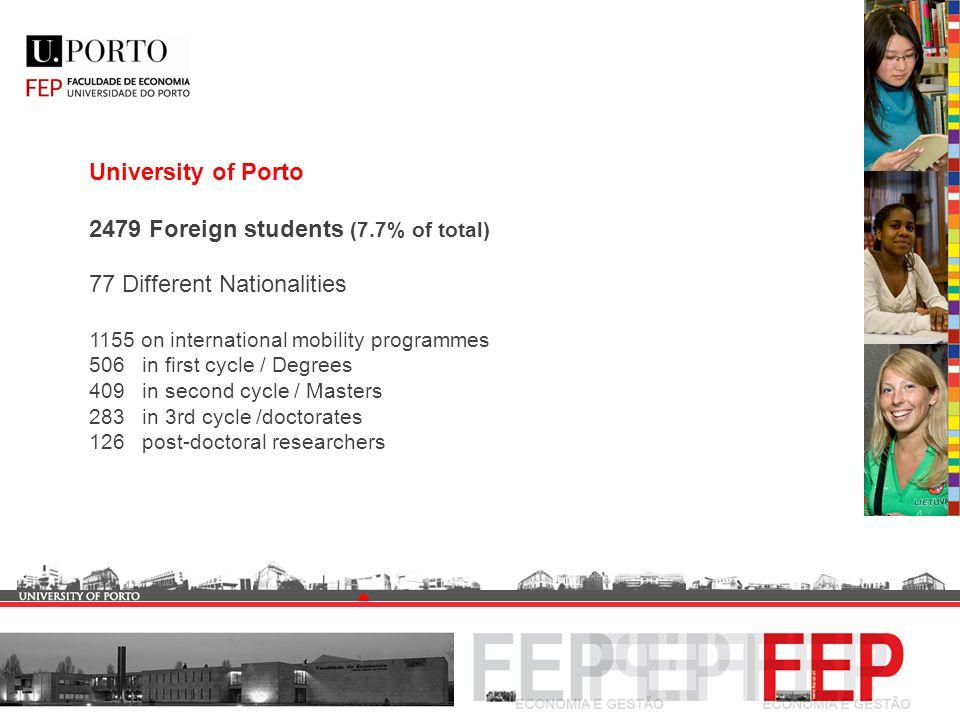 University of Porto One of the top 200 European Universities.