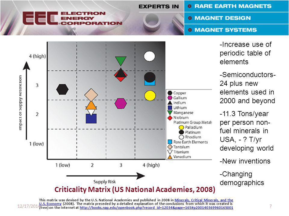 Criticality Matrix (US National Academies, 2008) This matrix was devised by the U.S.