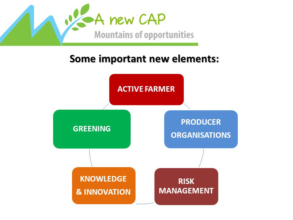 Rural Development Innovation & knowledge transfer  Farm Advisory Services  EIP AGRI  Knowledge transfer measure Young farmers, Small farmers  Start–up aid  Investments