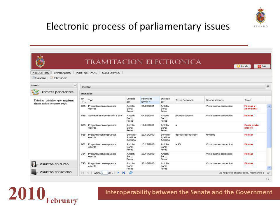 Electronic process of parliamentary issues: the numbers 2010 February Figures and technical data The exchange of information is done with web services technology operated in a java platform in the Senate and in a Microsoft platform in the Government.