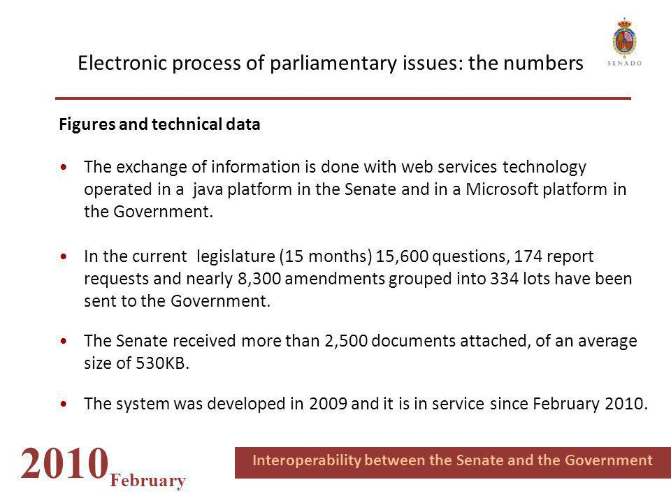 Electronic Publication of the Official Bulletin and the Journal of Sittings and Committees This system was developed by the Senate's staff and became operational on January 1 st 2011.