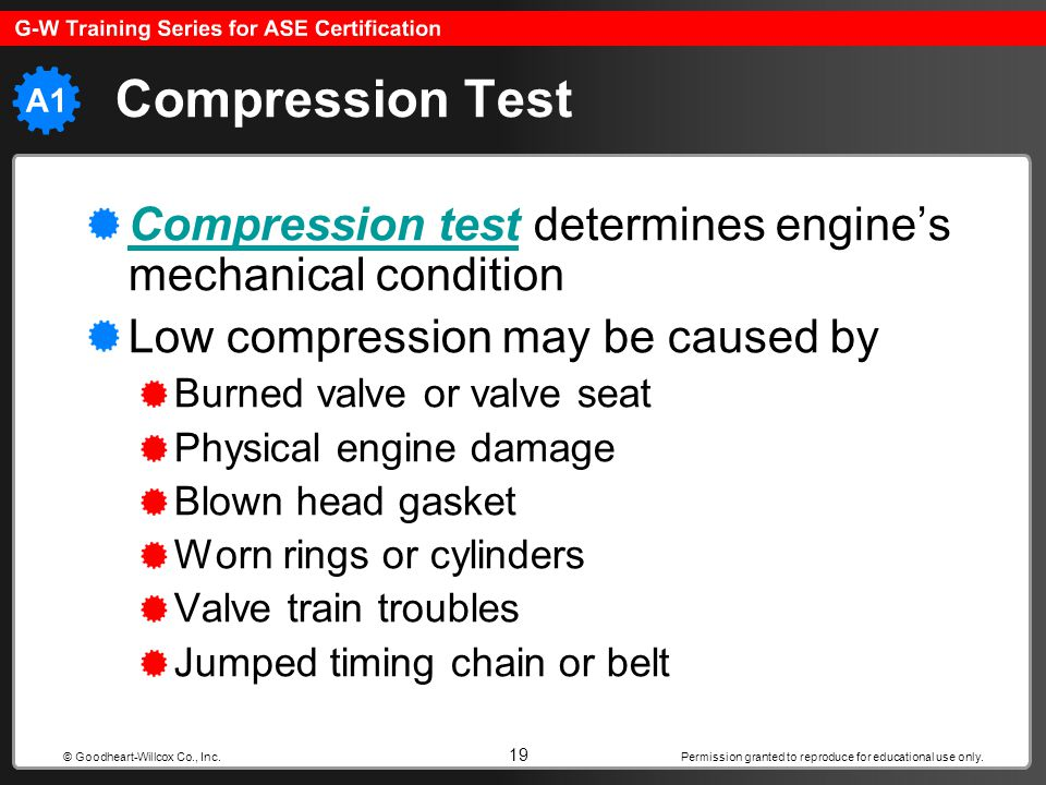 Permission granted to reproduce for educational use only. 19 © Goodheart-Willcox Co., Inc. Compression Test Compression testCompression test determine