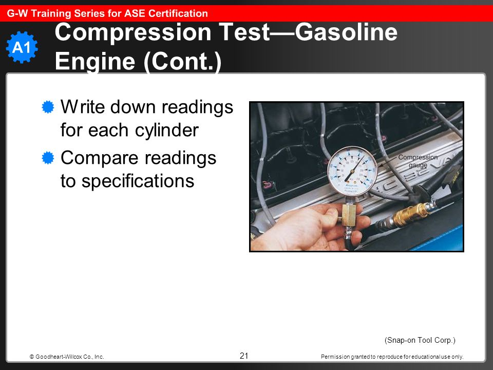 Permission granted to reproduce for educational use only. 21 © Goodheart-Willcox Co., Inc. Compression Test—Gasoline Engine (Cont.) Write down reading