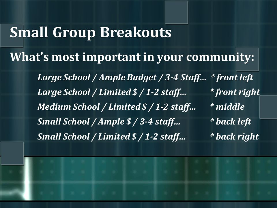 Small Group Breakouts What's most important in your community: Large School / Ample Budget / 3-4 Staff… * front left Large School / Limited $ / 1-2 staff… * front right Medium School / Limited $ / 1-2 staff… * middle Small School / Ample $ / 3-4 staff… * back left Small School / Limited $ / 1-2 staff… * back right