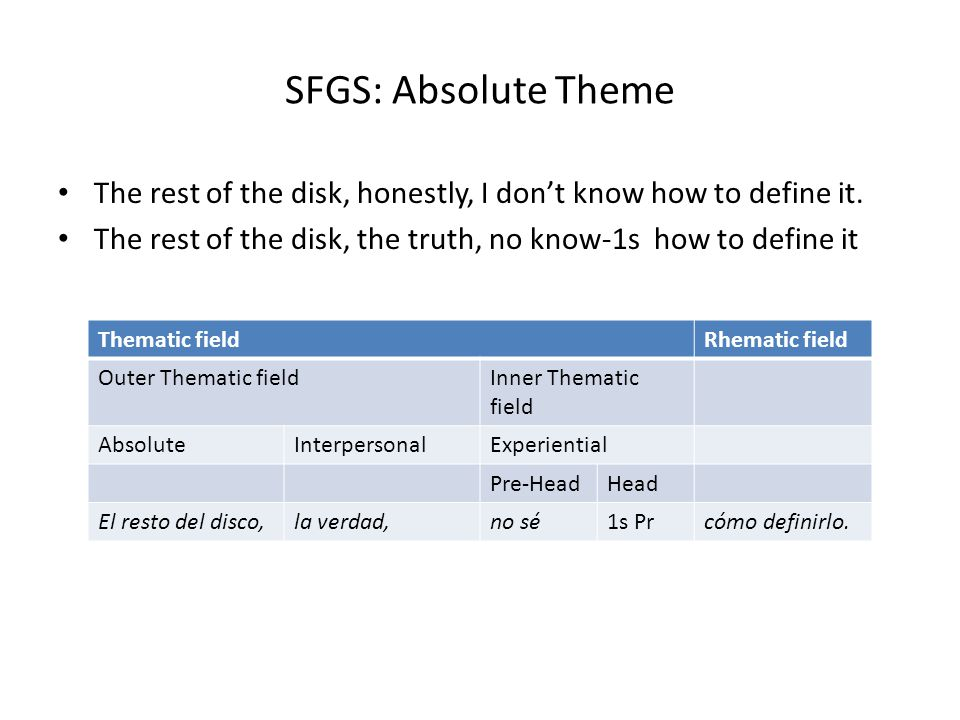 SFGS: Absolute Theme The rest of the disk, honestly, I don't know how to define it. The rest of the disk, the truth, no know-1s how to define it Thema