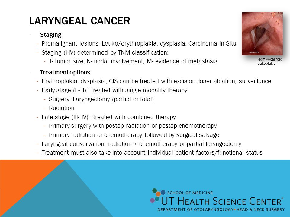 LARYNGEAL CANCER -Staging -Premalignant lesions- Leuko/erythroplakia, dysplasia, Carcinoma In Situ -Staging (I-IV) determined by TNM classification: -