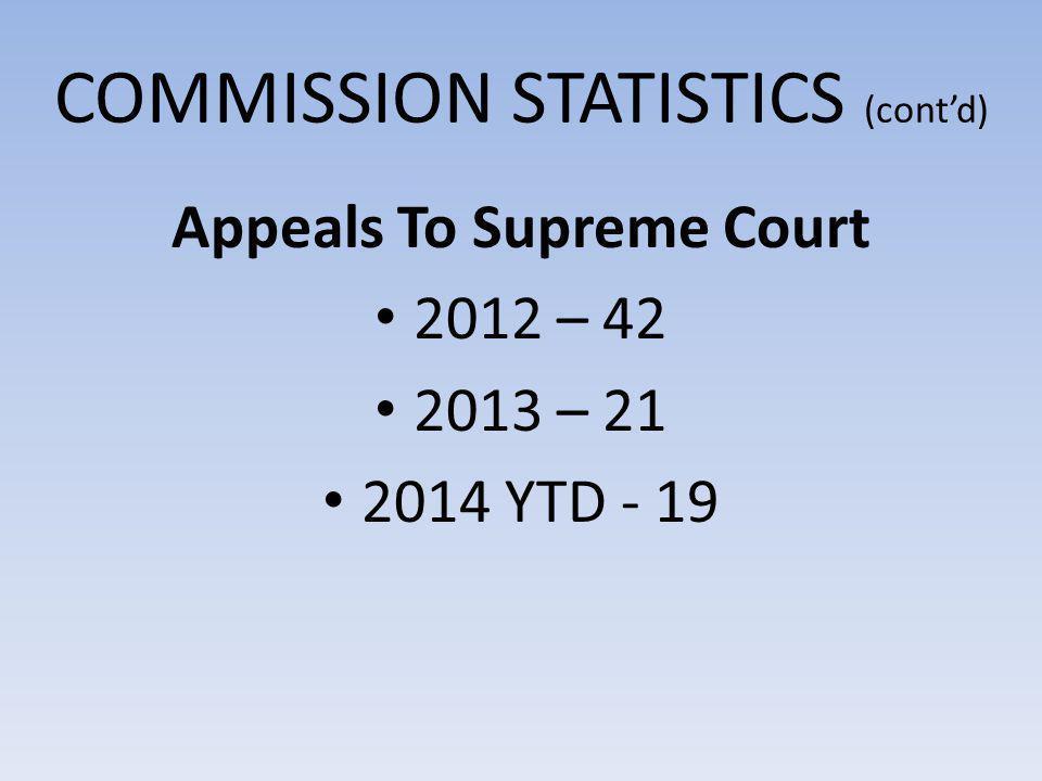 COMMISSION STATISTICS (cont'd) Appeals To Supreme Court 2012 – 42 2013 – 21 2014 YTD - 19