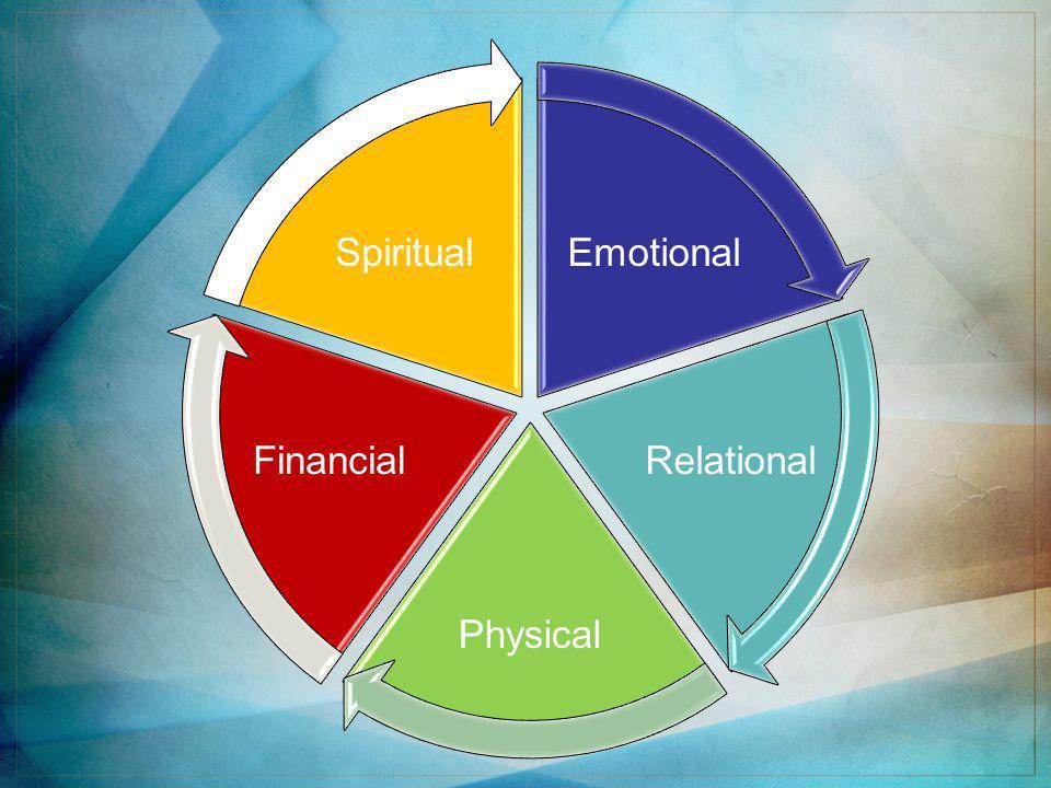 Emotional Relational Physical Financial Spiritual