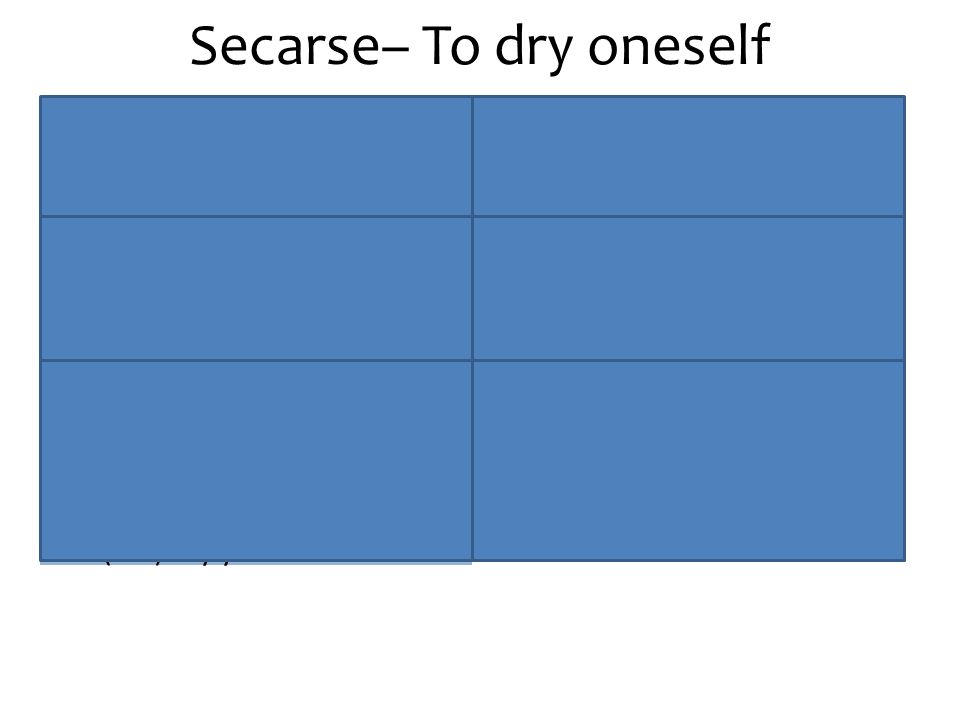 Secarse– To dry oneself Me seco I dry myself Nos secamos We dry ourselves Te secas You (fam.) dry yourself Os secáis You all (fam.) dry yourselves Se seca He dries himself She dries herself You (for.) dry yourself Se secan They dry themselves You all(for.) dry yourselves