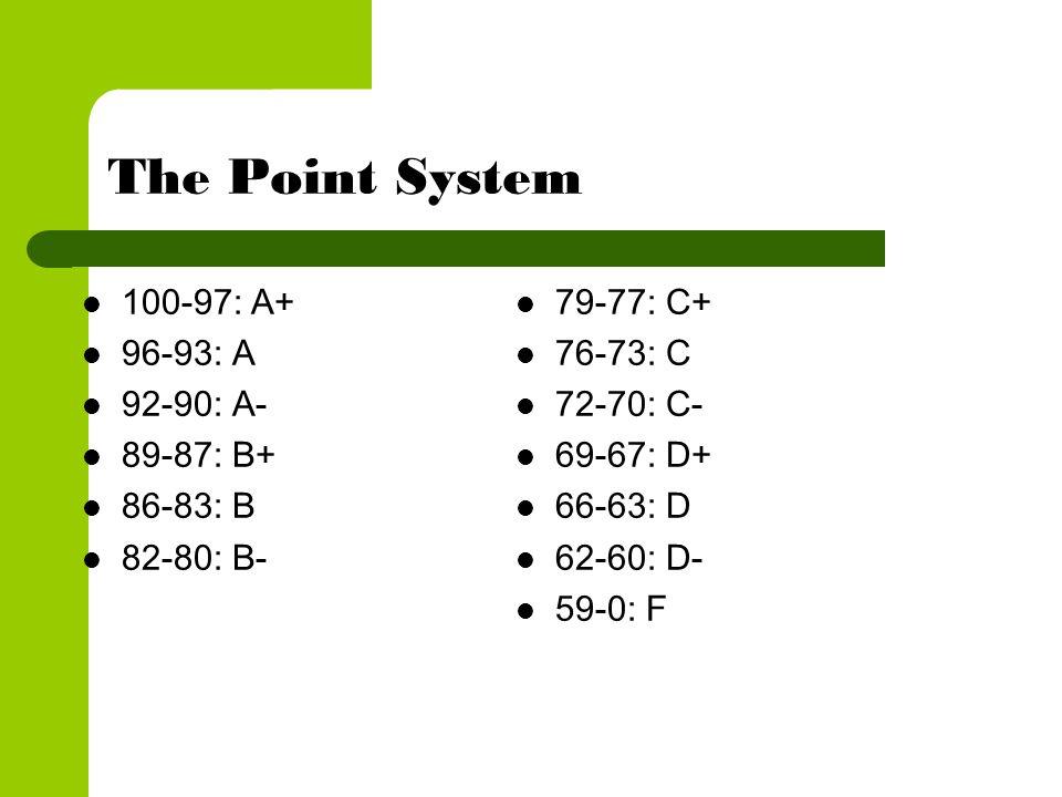 The Point System 100-97: A+ 96-93: A 92-90: A- 89-87: B+ 86-83: B 82-80: B- 79-77: C+ 76-73: C 72-70: C- 69-67: D+ 66-63: D 62-60: D- 59-0: F