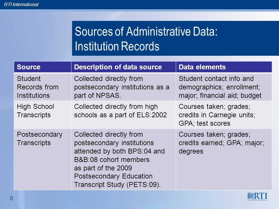RTI International 17 Summary  NCES studies do take advantage of additional sources of data that can enhance interview data.