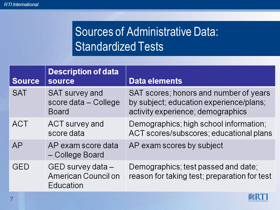 RTI International 7 Sources of Administrative Data: Standardized Tests Source Description of data sourceData elements SATSAT survey and score data – College Board SAT scores; honors and number of years by subject; education experience/plans; activity experience; demographics ACTACT survey and score data Demographics; high school information; ACT scores/subscores; educational plans APAP exam score data – College Board AP exam scores by subject GEDGED survey data – American Council on Education Demographics; test passed and date; reason for taking test; preparation for test