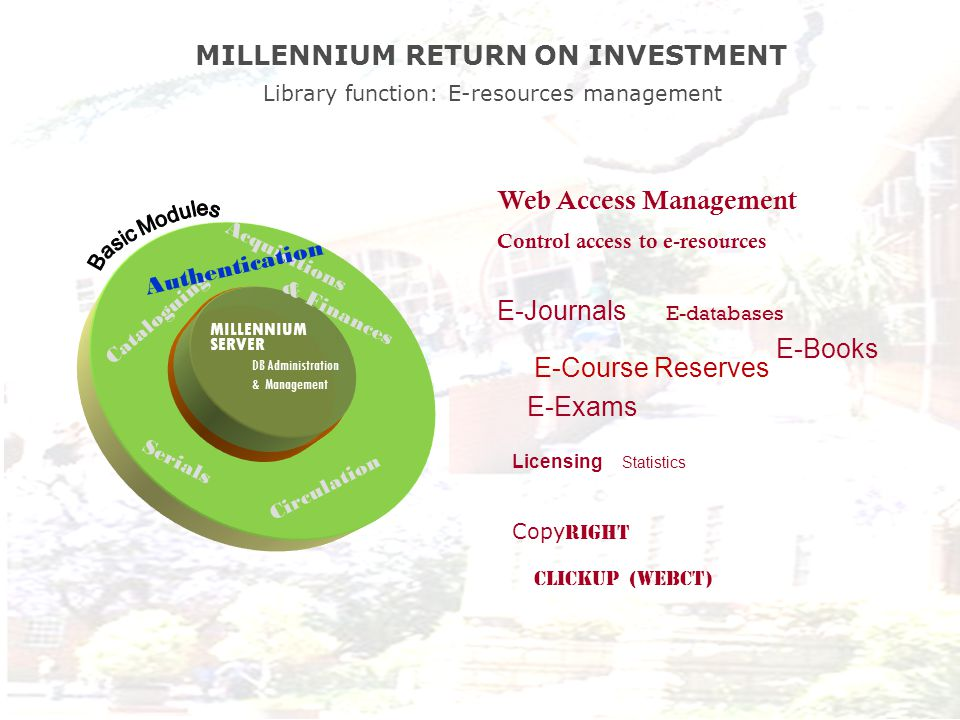 MILLENNIUM SERVER DB Administration & Management Web Access Management Control access to e-resources E-Journals E-databases E-Books E-Course Reserves
