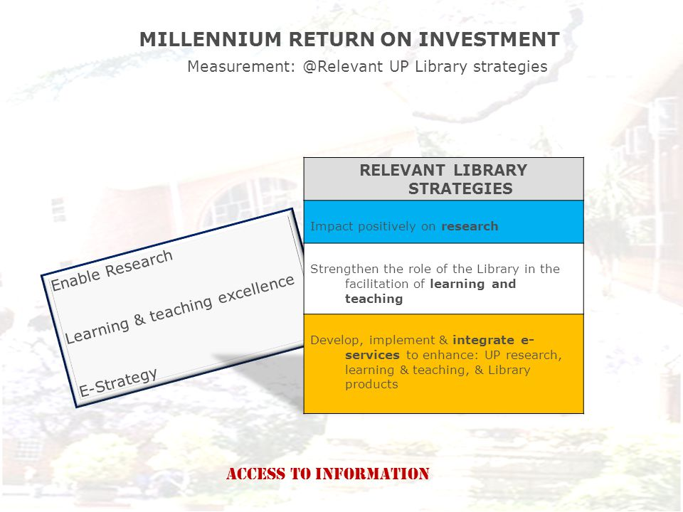 Measurement: @Fitness for purpose Infrastructure to perform most library administrative & professional tasks Infrastructure to store and retrieve information MILLENNIUM RETURN ON INVESTMENT