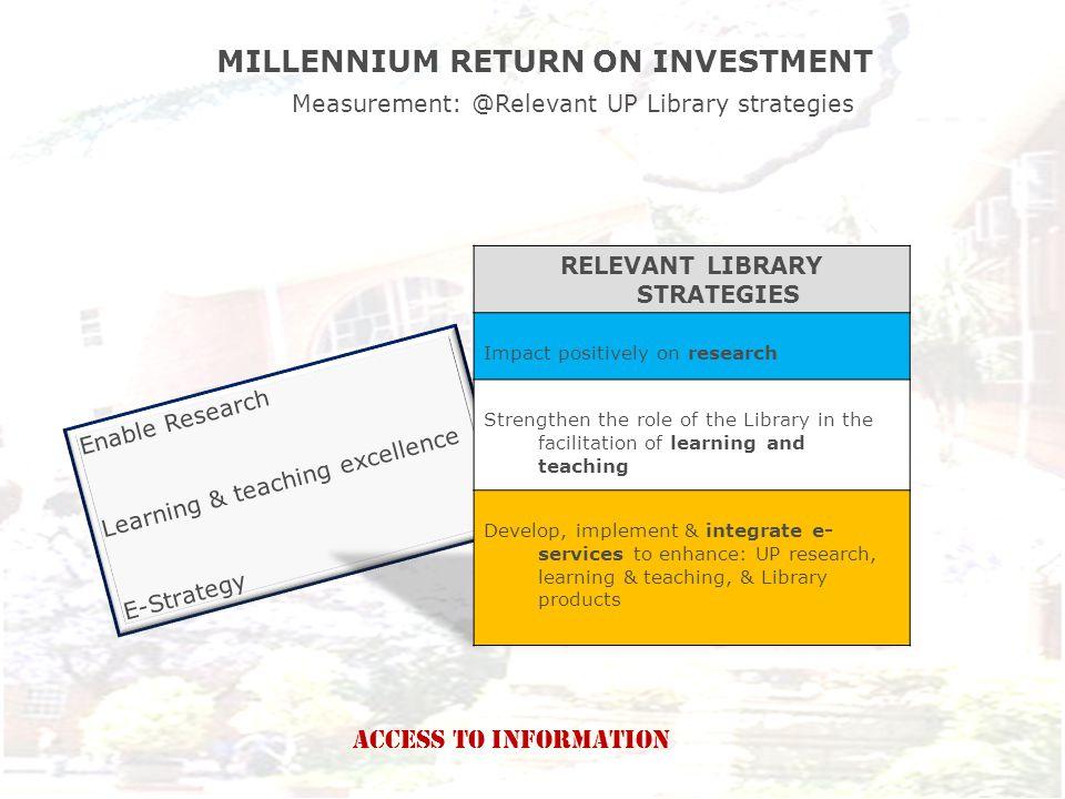 E-journals E-exams millennium E-articles E-books E-course reserves MILLENNIUM RETURN ON INVESTMENT Gains from investment: Library mission; e-services Millennium provides gateway to access e-resources