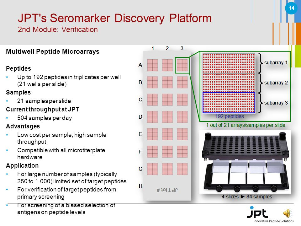 13 JPT s Seromarker Discovery Platform 1st Module: Discovery High Content Peptide Microarrays Peptides Up to 6.912 peptides in triplicates per slide (total 20.736 peptides) Samples 1 sample per slide Current throughput at JPT 24 samples per day Advantages Low cost per peptide, high peptide throughput Application Broad screen of target antigens on epitope level A limited number of samples (typically 20 to 250) is profiled for primary identification of marker peptides