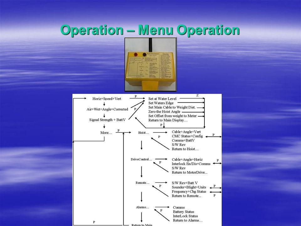 Operation – Menu Operation