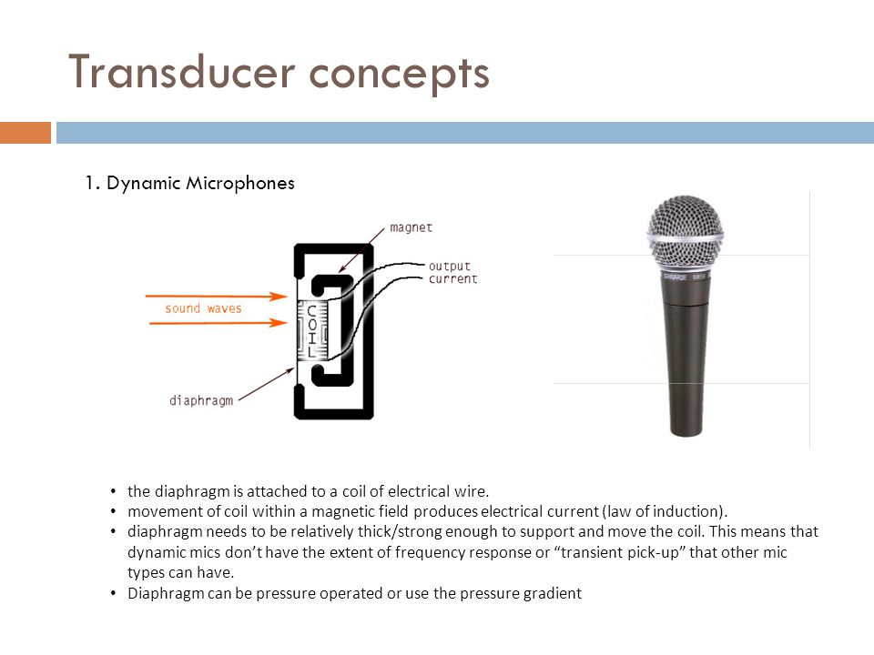 Transducer concepts 1. Dynamic Microphones the diaphragm is attached to a coil of electrical wire.