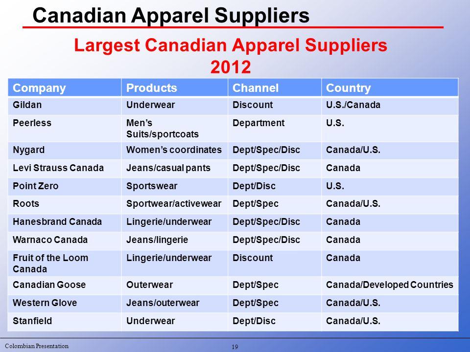 Colombian Presentation Canadian Apparel Suppliers Largest Canadian Apparel Suppliers 2012 CompanyProductsChannelCountry GildanUnderwearDiscountU.S./Canada PeerlessMen's Suits/sportcoats DepartmentU.S.